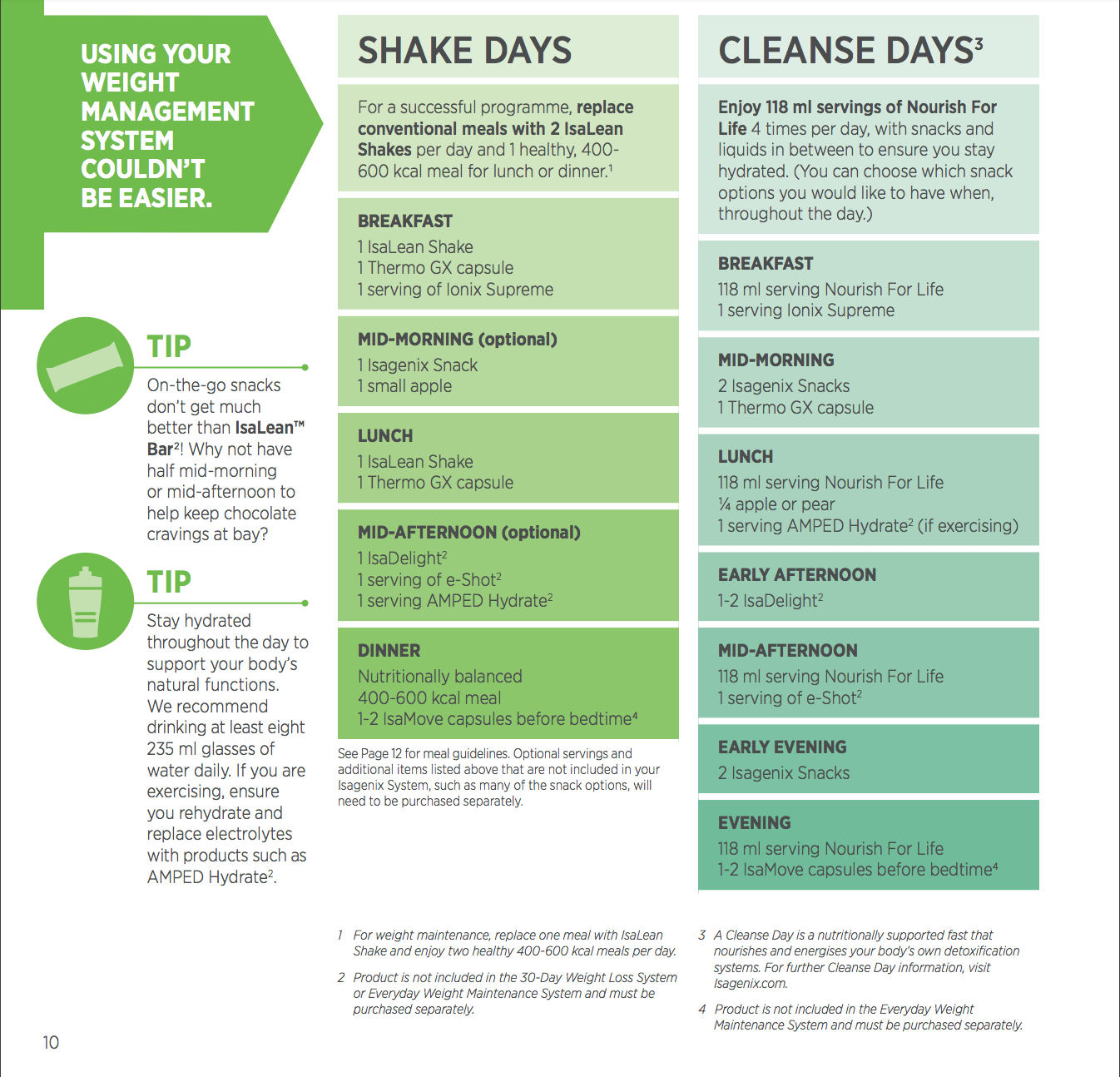isagenix 30 day cleanse system guide